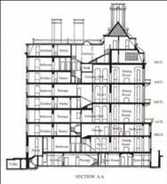 Albert_Hall_Mansions_section